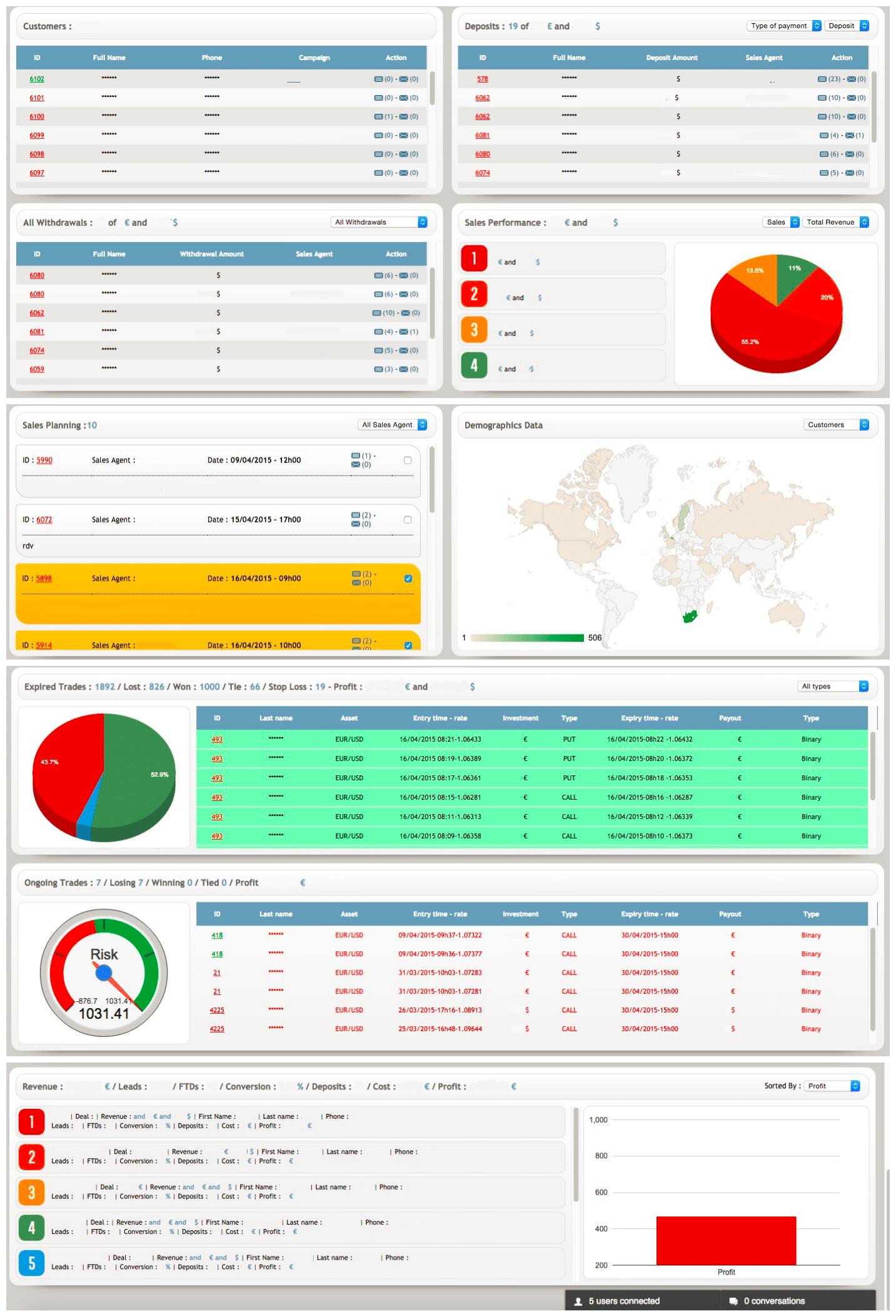 Hello Markets New BackOffice Screenshot