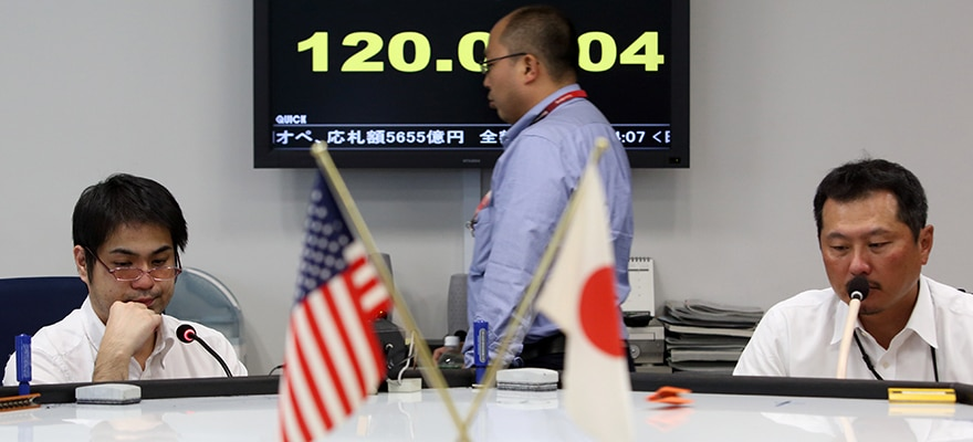 Tokyo Financial Exchange FX Trading Spikes Higher after BOJ Surprise