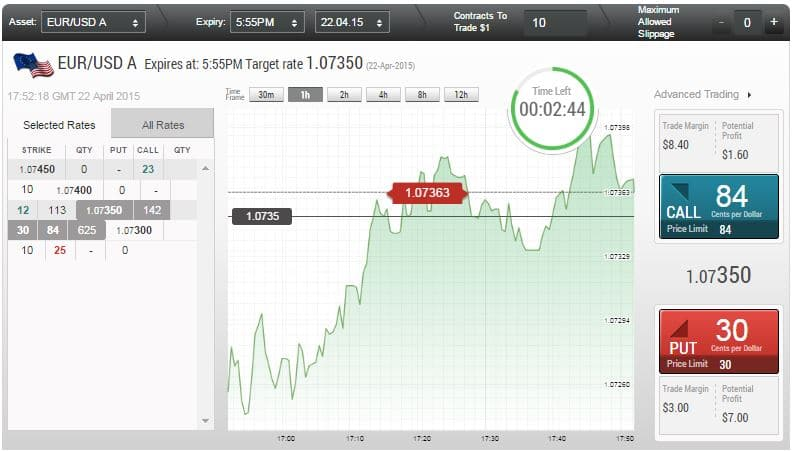 Nfa binary options