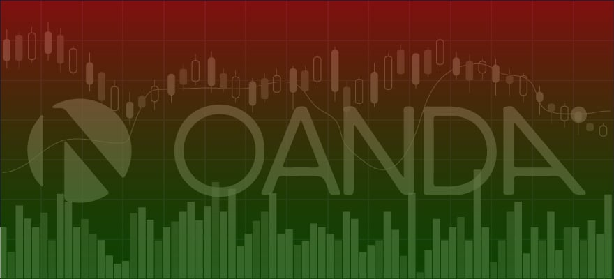 OANDA and Chief Marketing Officer Drew Izzo Part Ways