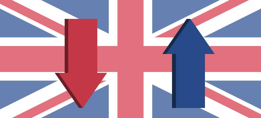 How Is Binary Options Regulation Changing in the UK?