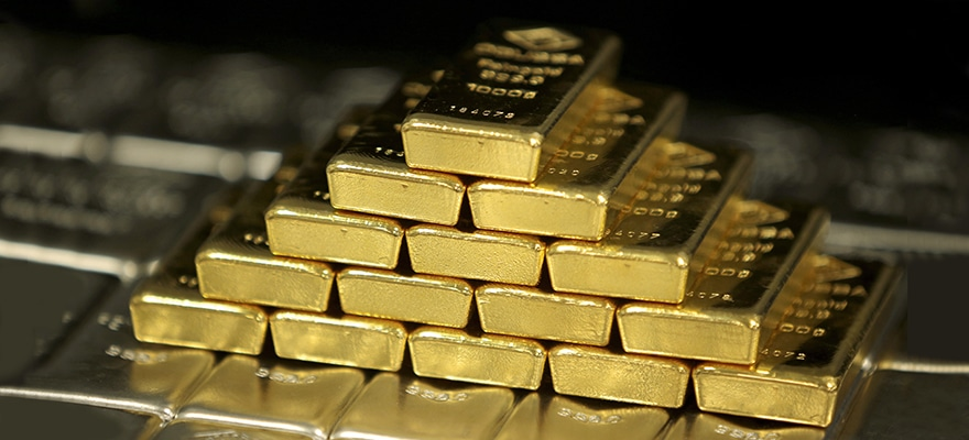 Gold Momentum Accelerates Downwards