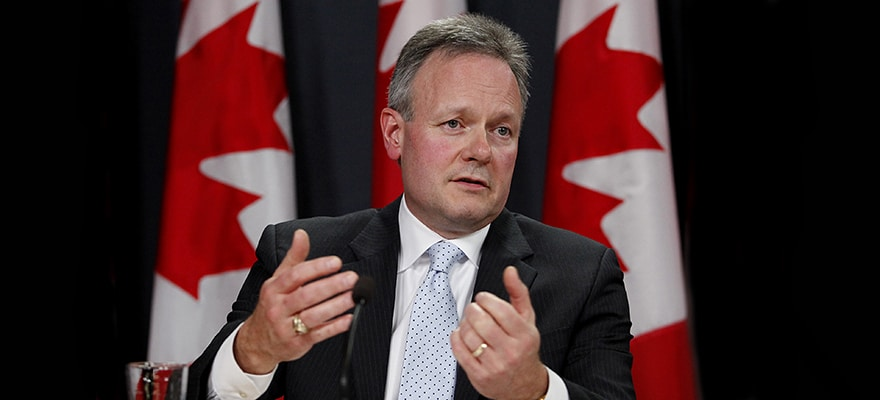 Will the Bank of Canada Cut Rates Again in 2015?