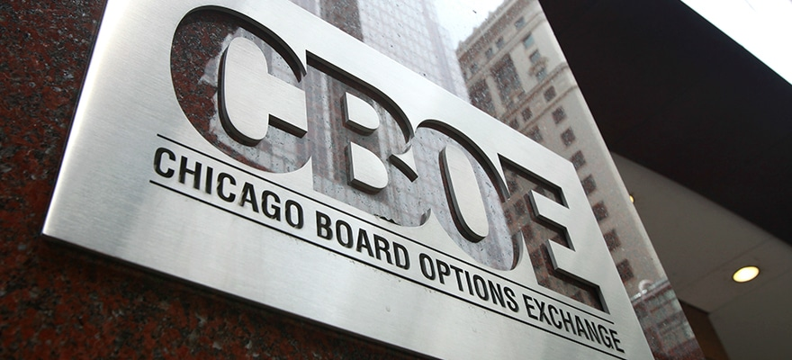 CBOE, quarterly results, futures, options