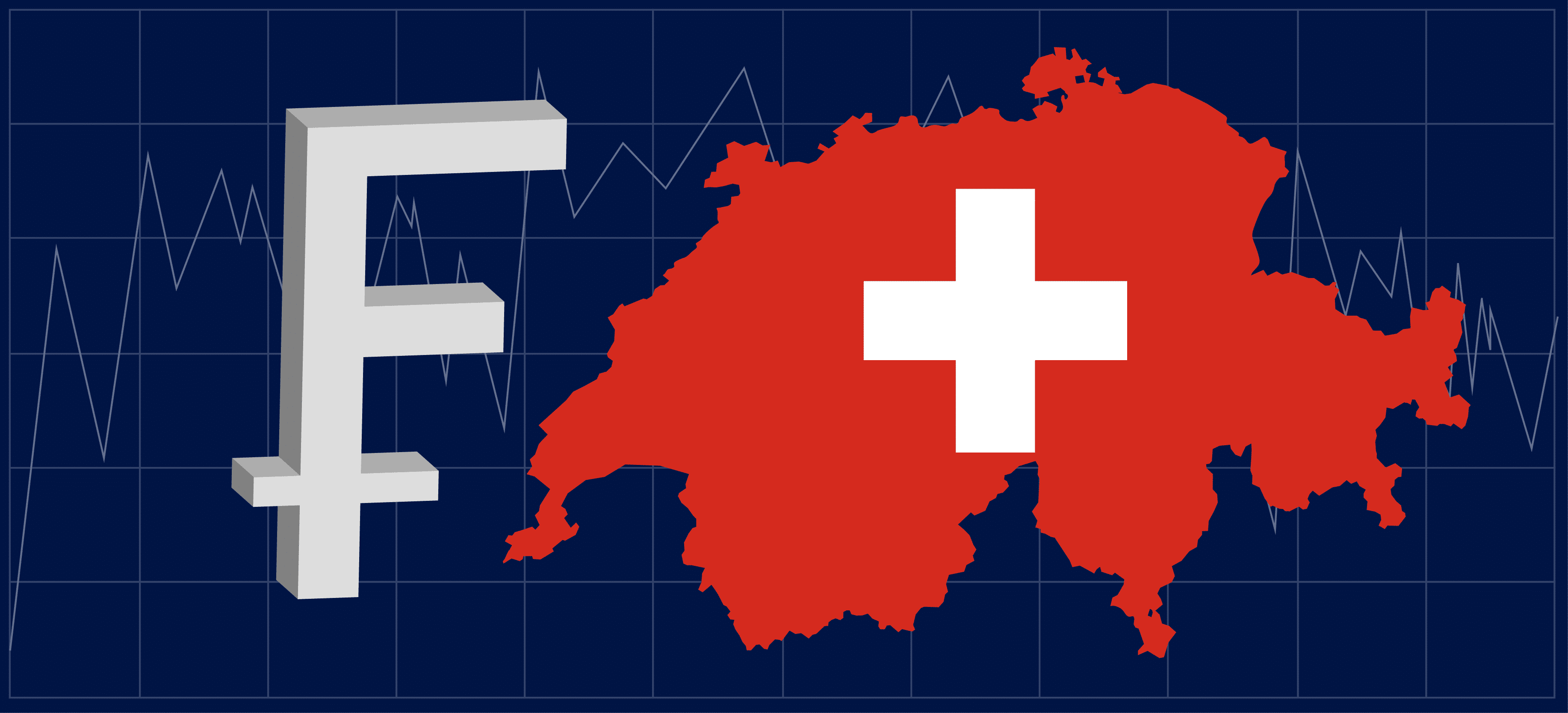 Franc Swiss, CHF, forex