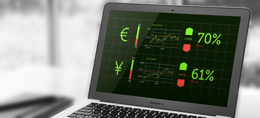 How to set bollinger bands parameters