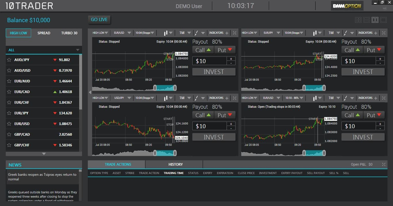 Dmm fx binary options