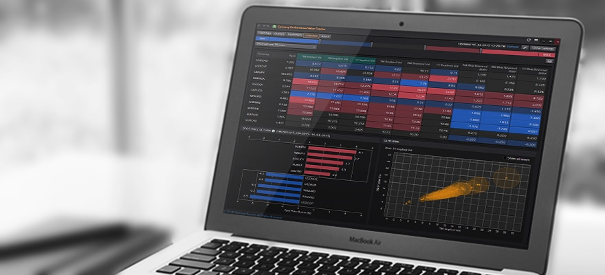 Thomson Reuters Eikon Adds Data Visualization Features for FX Analysis