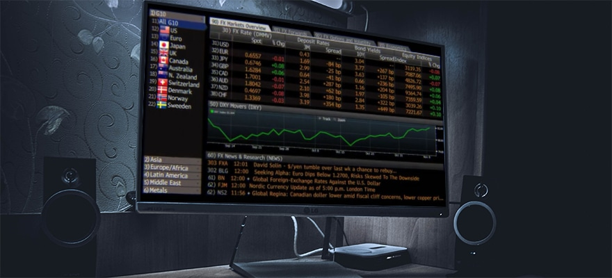 Three Indian State-Owned Firms Tap Bloomberg's FXGO Trading Platform
