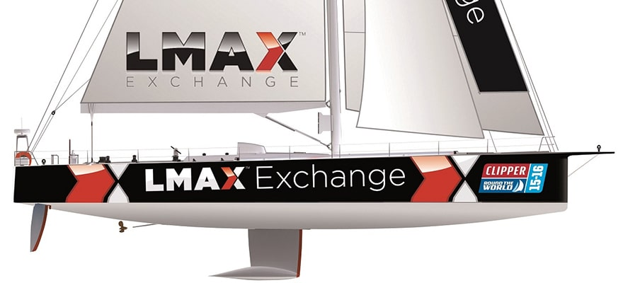 Forex magnates lmax