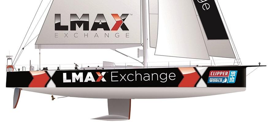 Lmax binary options