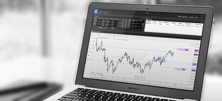 Tradable Integrates TradingView App for Trade from Chart