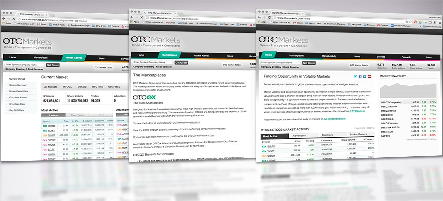 OTC Markets Adds ChartIQ's HTML5 Charting to Boost User Experience