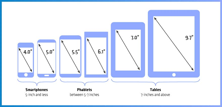 devices-size