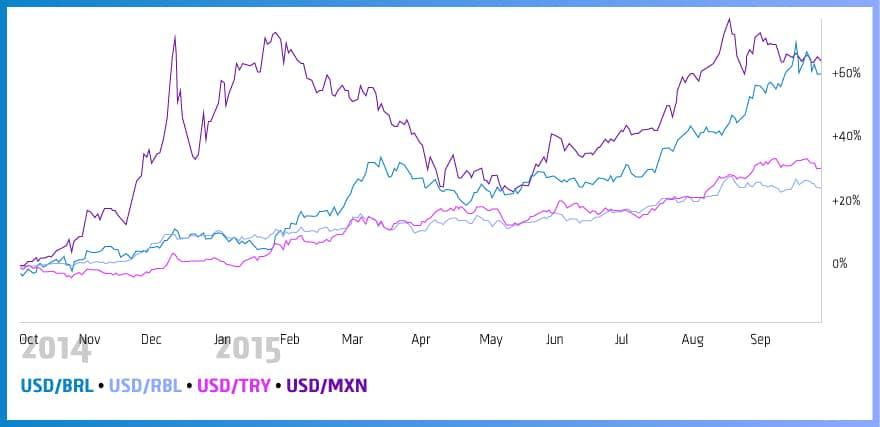 retail-chart11.10