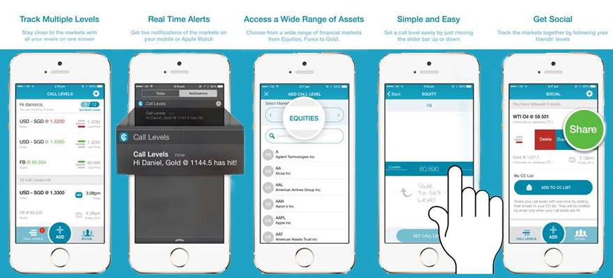 Call Levels Receives Investment from Riady Family's Lippo Group Fund