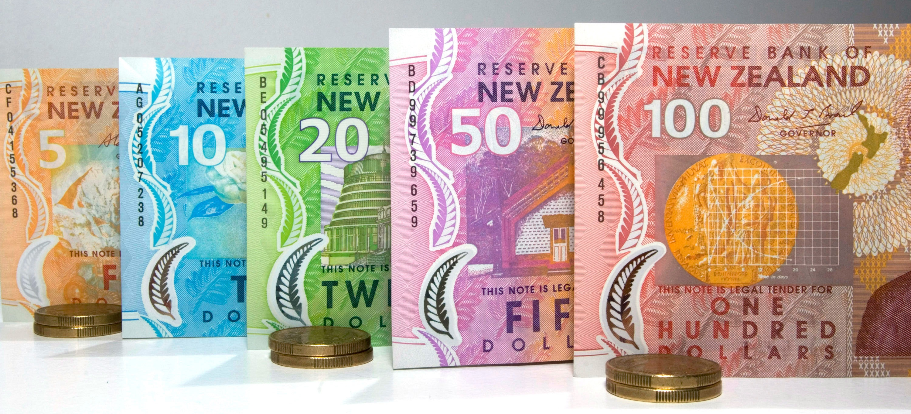Reasons Why New Zealand Dollar May Keep