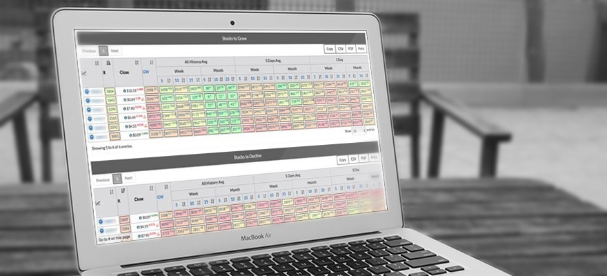 WooTrader Works With Tradier to Add Trading to Their Stock Ranking Platform