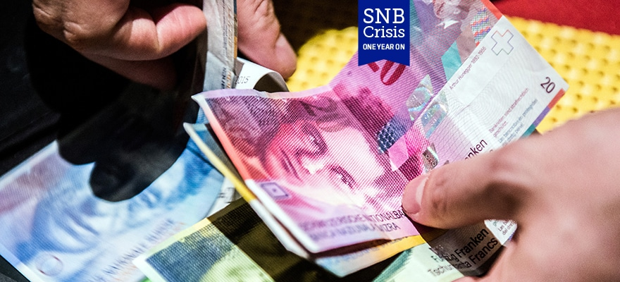 liquidity, clearing, snb, swiss national bank, swiss franc