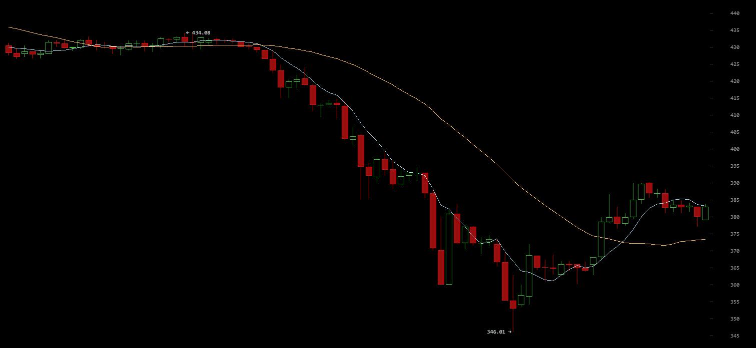 BTC/USD Chart: Bitcoinwisdom