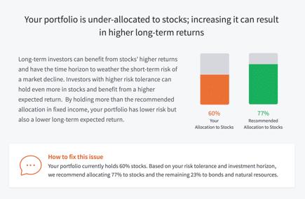 Wealthfront Portfolio Review (Source: Wealthfront)