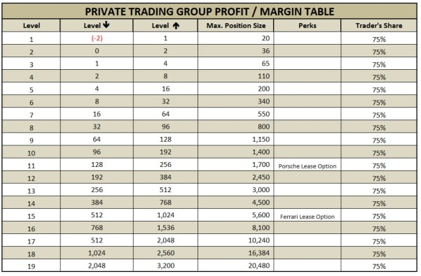 Star_Trader_Table_Jan_2016
