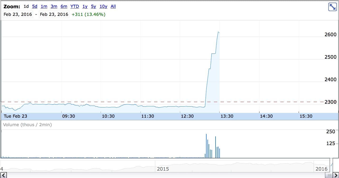 london stock exchange, deutsche borse