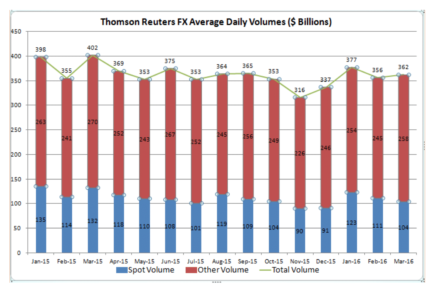 Thomson reuters fx options matching