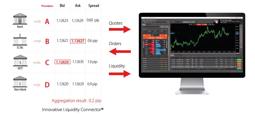 Tradeview forex download