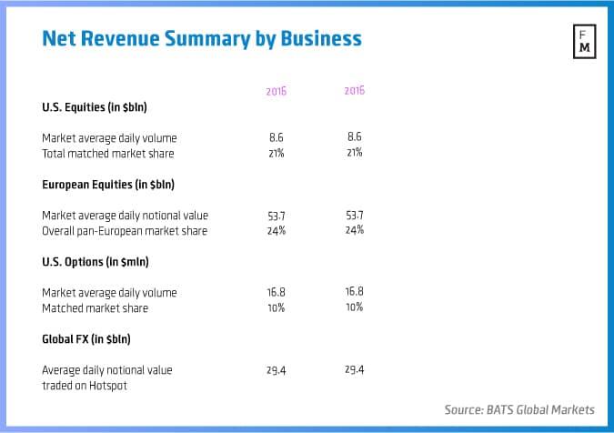 NET_revenue