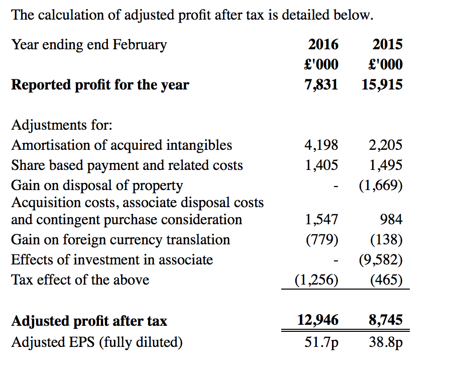 Excerpt for First Derivatives preliminary results for year-ending February 29th 2016.