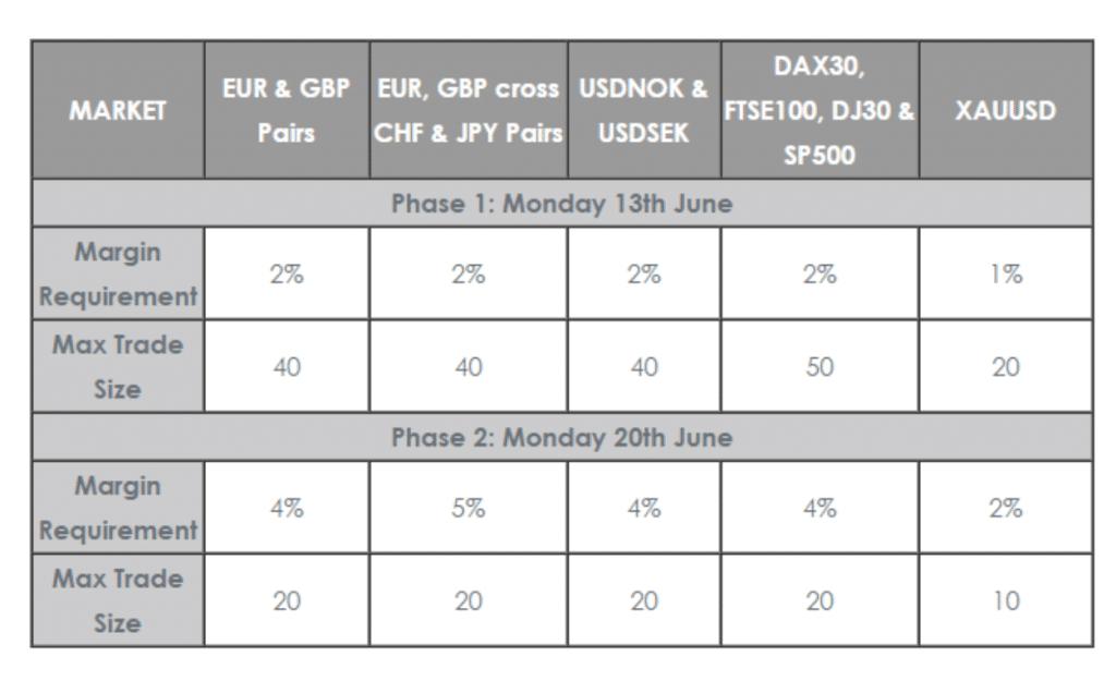 Vantage fx uk schedule