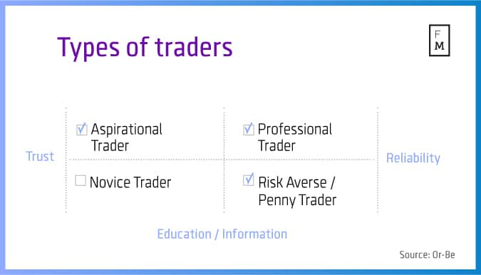 types_traders