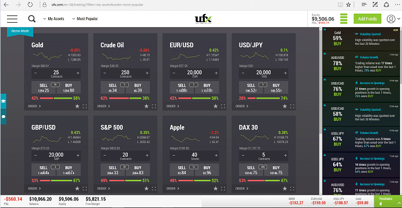 The UFX trading platform with the MassInsights™ Stream (right).