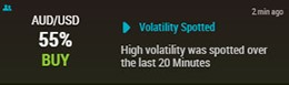 ufx volatility spotted