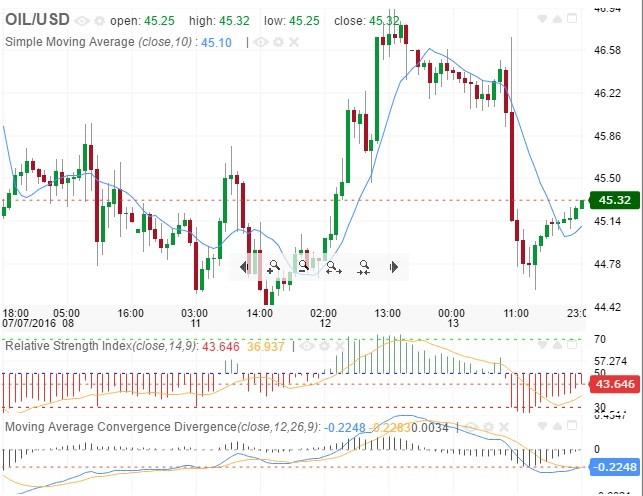 TT volatility