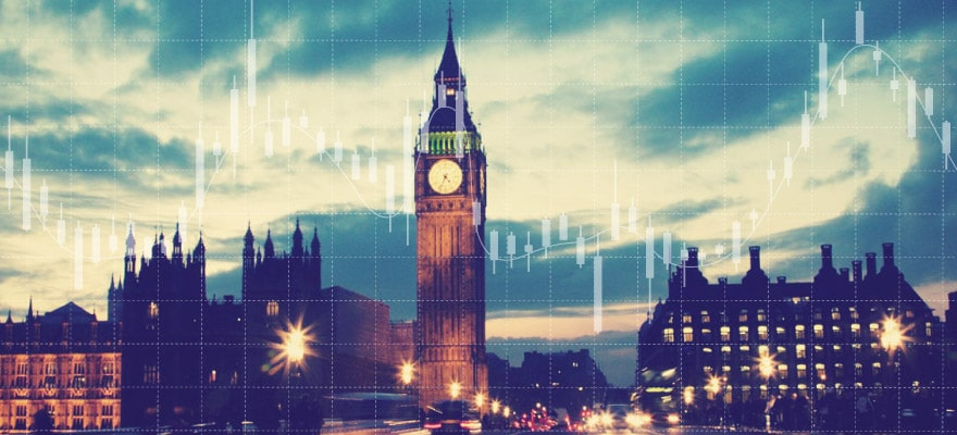 London forex brokers list