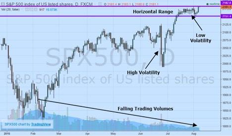 binary options low volatility
