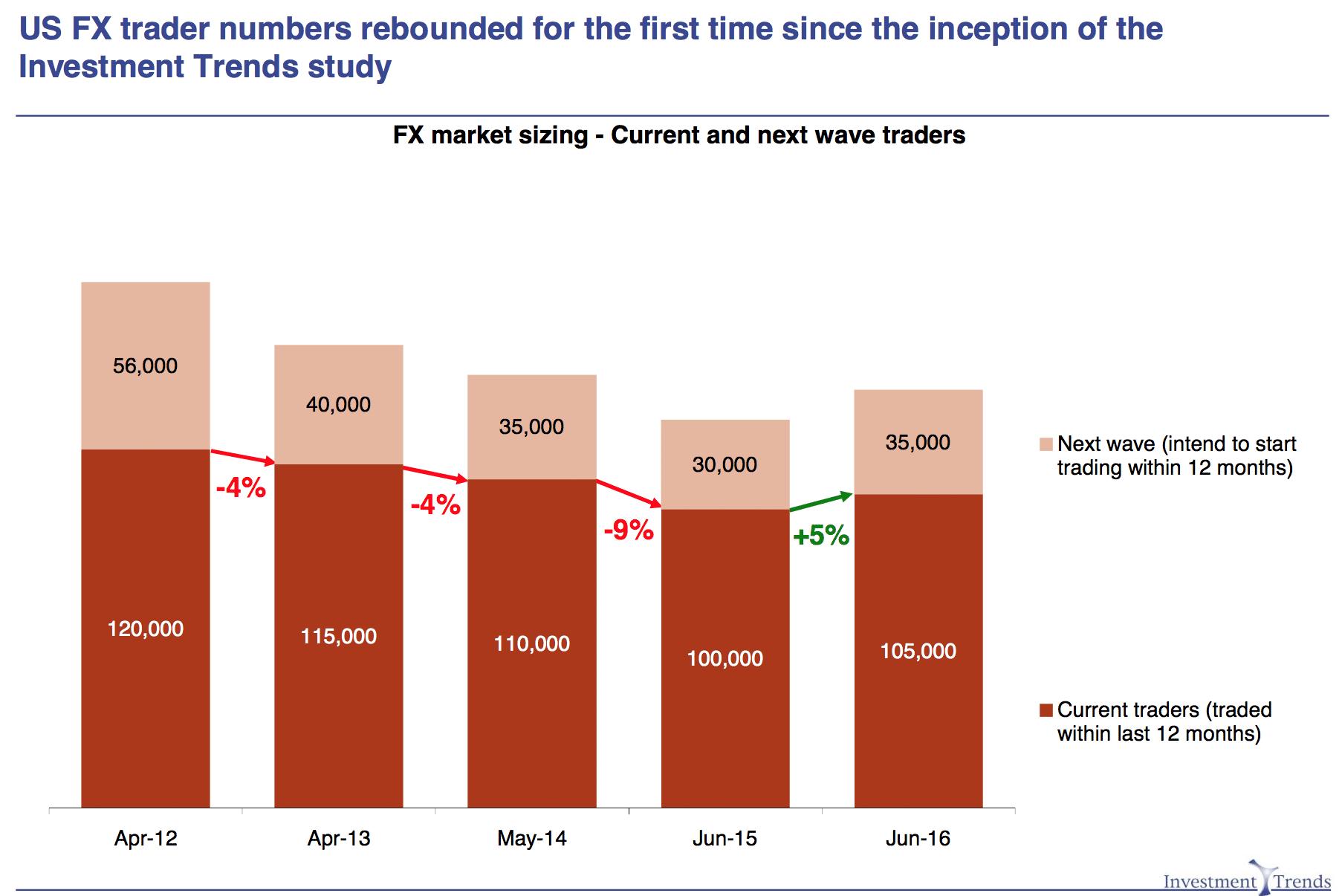 Forex trading companies in usa простая скользящая средняя forex