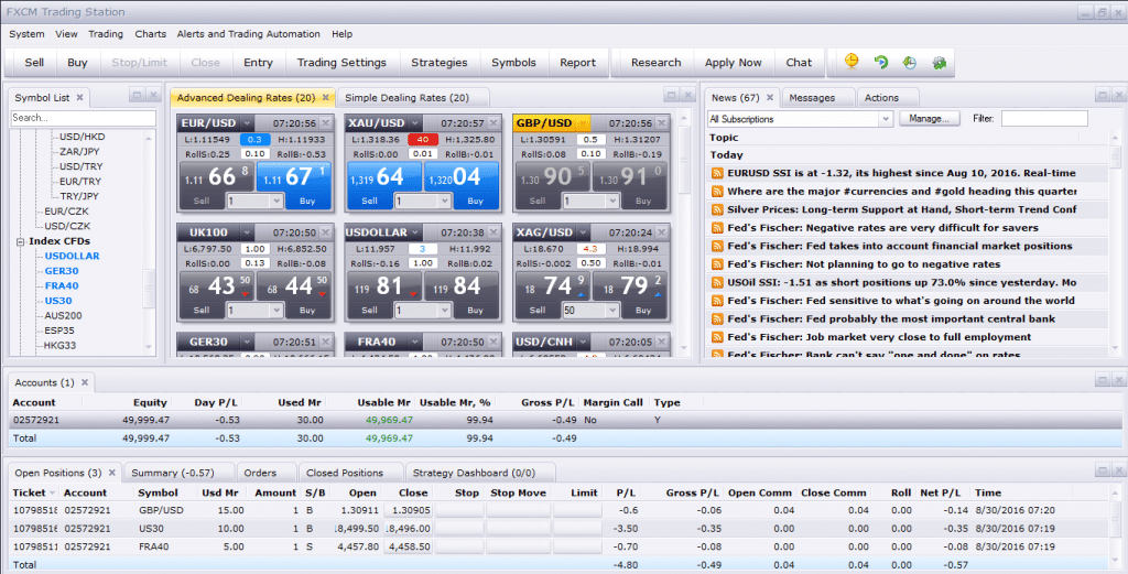 FXCM Trading Station Screenshot