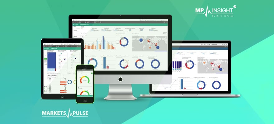 MarketsPulse and Qlik Sense Team Up to Provide MPInsight System