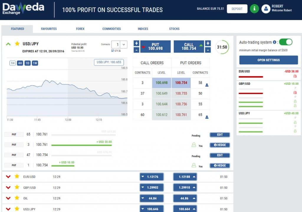 mt4 platform binary options