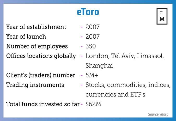 etoro-stats