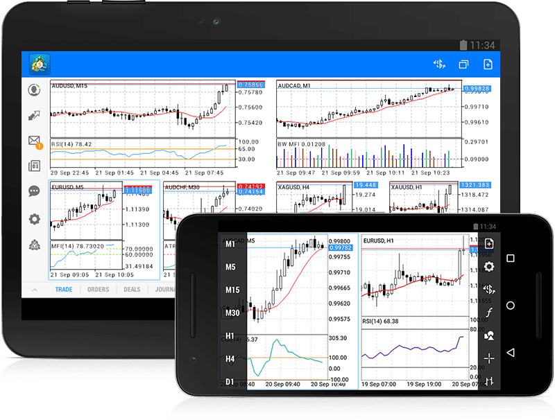MetaTrader 5 Android Interface