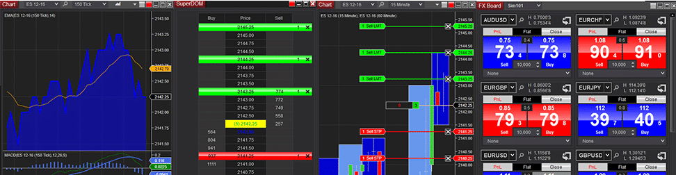 NinjaTrader Releases Latest Version of its Multi-Broker Trading Platform