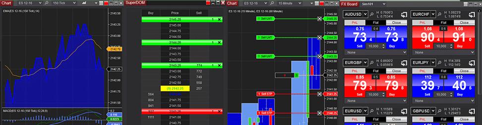 interactive brokers ninjatrader 7