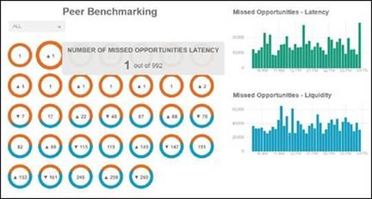peer-benchmarking