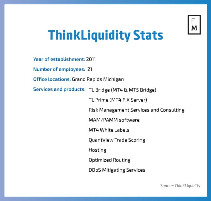 thinkliquidity