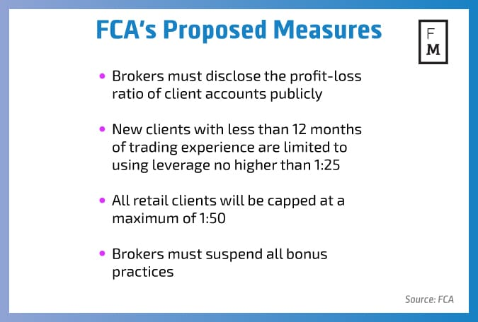 Forex capital markets fca fine