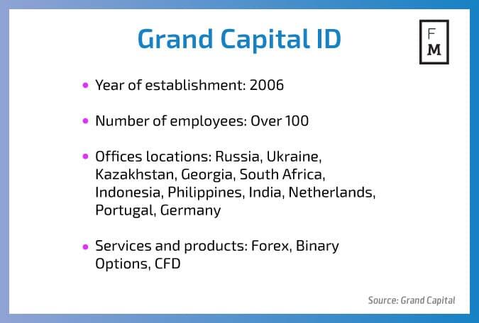 grand-capital-id